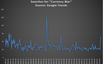 Who Doesn't Love a Currency War?