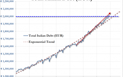 There Is No Way For Italy to Manage its Debt