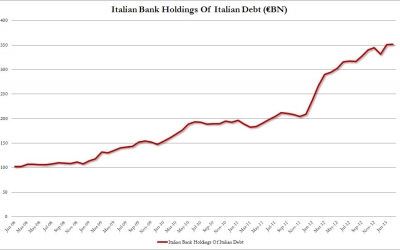 How Will the EU Handle Italy's Debt?