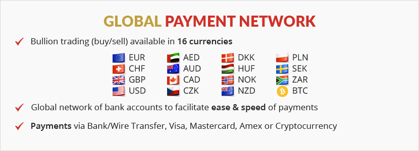 Global Payment Network